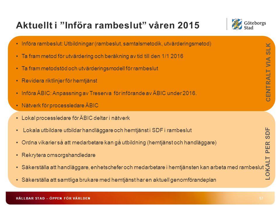 Aktuellt i Införa rambeslut våren 2015 17 HÅLLBAR STAD – ÖPPEN FÖR VÄRLDEN Införa rambeslut: Utbildningar (rambeslut, samtalsmetodik, utvärderingsmetod) Ta fram metod för utvärdering och beräkning av tid till den 1/1 2016 Ta fram metodstöd och utvärderingsmodell för rambeslut Revidera riktlinjer för hemtjänst Införa ÄBIC: Anpassning av Treserva för införande av ÄBIC under 2016.