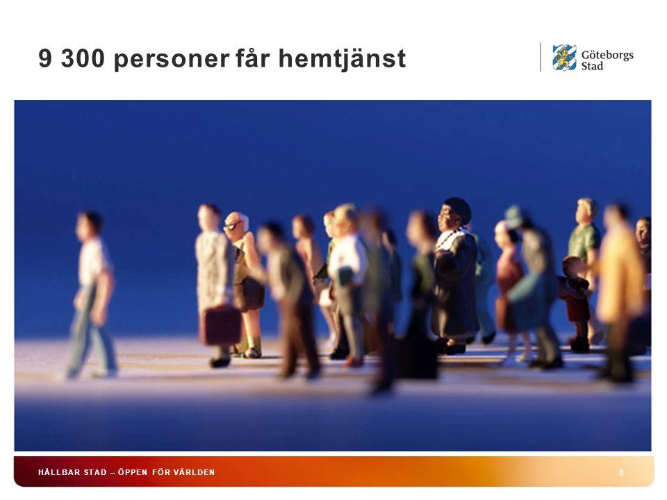 9 300 personer får hemtjänst 8 HÅLLBAR STAD – ÖPPEN FÖR VÄRLDEN