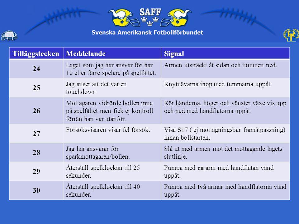 TilläggsteckenMeddelandeSignal 31 Fummelregeln vid 4:e försök gäller.