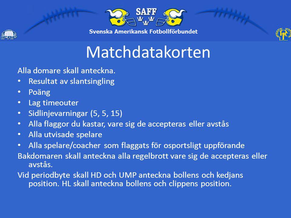 Tidsansvar 5-mannalag HD Spelklocka BD Matchklocka Tid mellan halvlekar Matchtid UMP Tid på timeout Tid mellan perioder Tid efter poäng