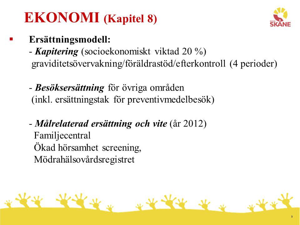 9 EKONOMI (Kapitel 8)  Ersättningsmodell: - Kapitering (socioekonomiskt viktad 20 %) graviditetsövervakning/föräldrastöd/efterkontroll (4 perioder) - Besöksersättning för övriga områden (inkl.