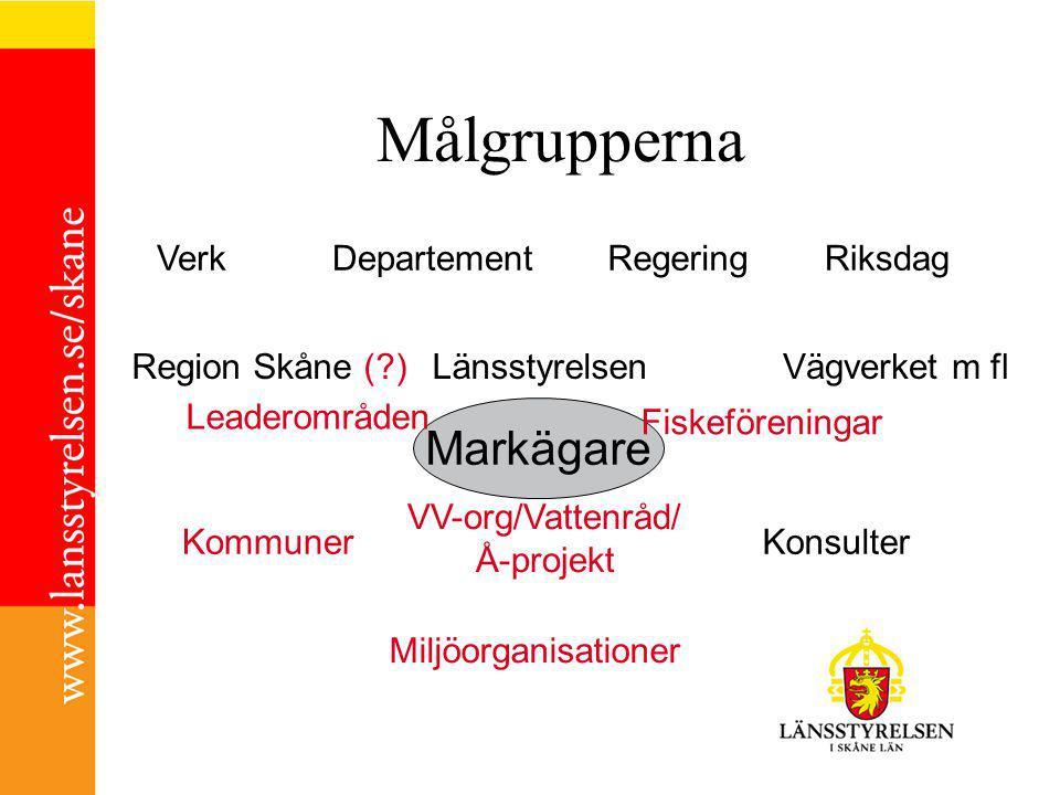 Målgrupperna Markägare VV-org/Vattenråd/ Å-projekt Kommuner VerkDepartementRiksdagRegering Region Skåne (?)Vägverket m fl Konsulter Miljöorganisatione
