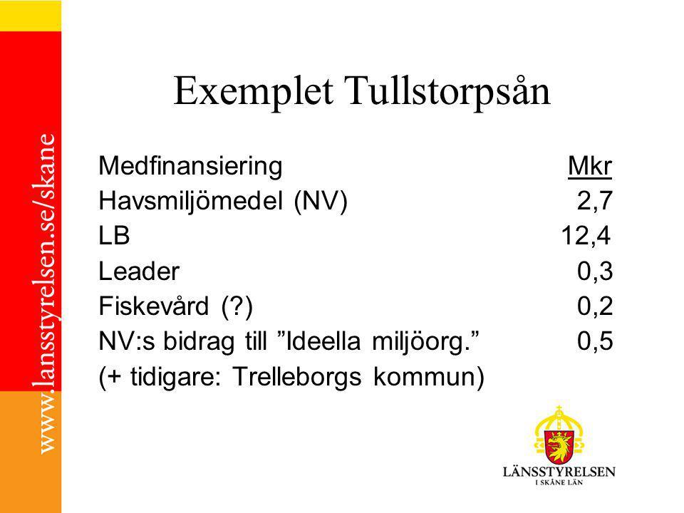 """Exemplet Tullstorpsån Medfinansiering Mkr Havsmiljömedel (NV)2,7 LB 12,4 Leader0,3 Fiskevård (?)0,2 NV:s bidrag till """"Ideella miljöorg.""""0,5 (+ tidigar"""