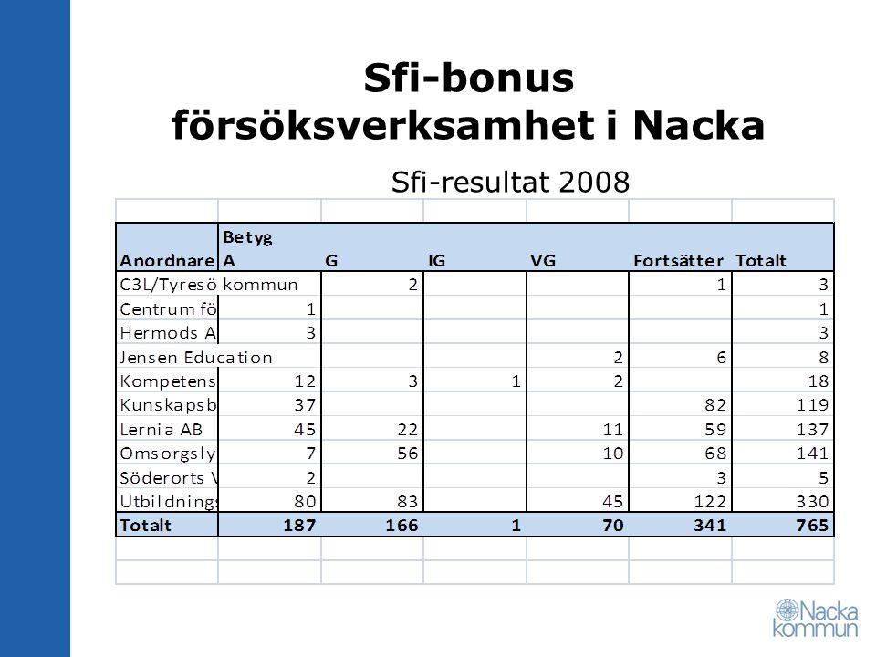 Sfi-bonus försöksverksamhet i Nacka Sfi-resultat 2008