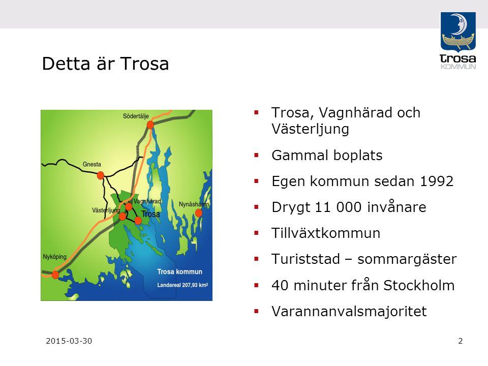 2015-03-302 Detta är Trosa  Trosa, Vagnhärad och Västerljung  Gammal boplats  Egen kommun sedan 1992  Drygt 11 000 invånare  Tillväxtkommun  Tur