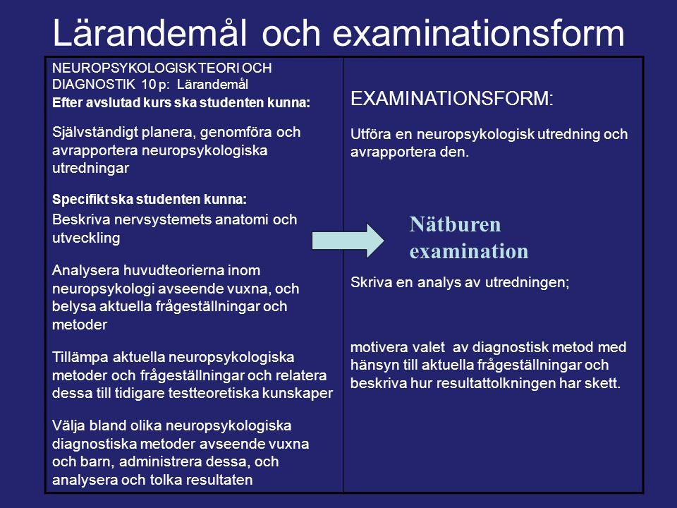 Uppnå lärandemål 1 Planera examinationsformer utifrån en analys av lärandemål med tillhörande innebörd och konsekvenser Arbeta ensam.