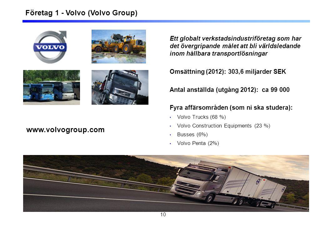 10 Ett globalt verkstadsindustriföretag som har det övergripande målet att bli världsledande inom hållbara transportlösningar Omsättning (2012): 303,6 miljarder SEK Antal anställda (utgång 2012): ca 99 000 Fyra affärsområden (som ni ska studera): Volvo Trucks (68 %) Volvo Construction Equipments (23 %) Busses (6%) Volvo Penta (2%) www.volvogroup.com Företag 1 - Volvo (Volvo Group)