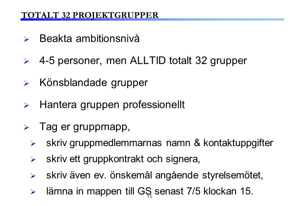 15  Beakta ambitionsnivå  4-5 personer, men ALLTID totalt 32 grupper  Könsblandade grupper  Hantera gruppen professionellt  Tag er gruppmapp,  s