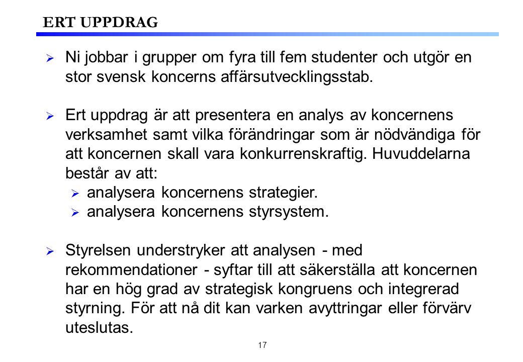 17 ERT UPPDRAG  Ni jobbar i grupper om fyra till fem studenter och utgör en stor svensk koncerns affärsutvecklingsstab.  Ert uppdrag är att presente