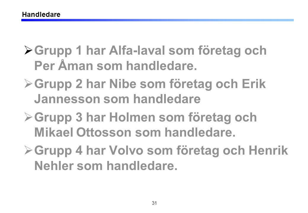 31 Handledare  Grupp 1 har Alfa-laval som företag och Per Åman som handledare.  Grupp 2 har Nibe som företag och Erik Jannesson som handledare  Gru