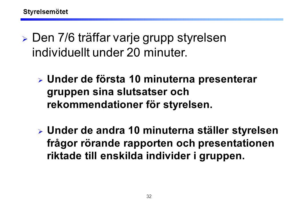 32  Den 7/6 träffar varje grupp styrelsen individuellt under 20 minuter.  Under de första 10 minuterna presenterar gruppen sina slutsatser och rekom