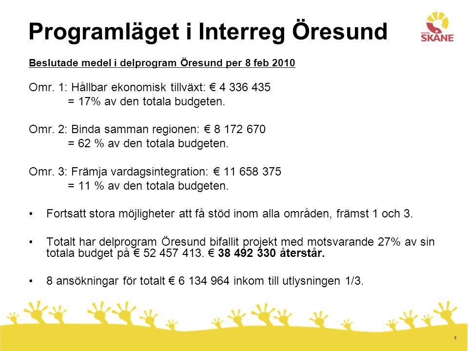 8 Programläget i Interreg Öresund Beslutade medel i delprogram Öresund per 8 feb 2010 Omr.