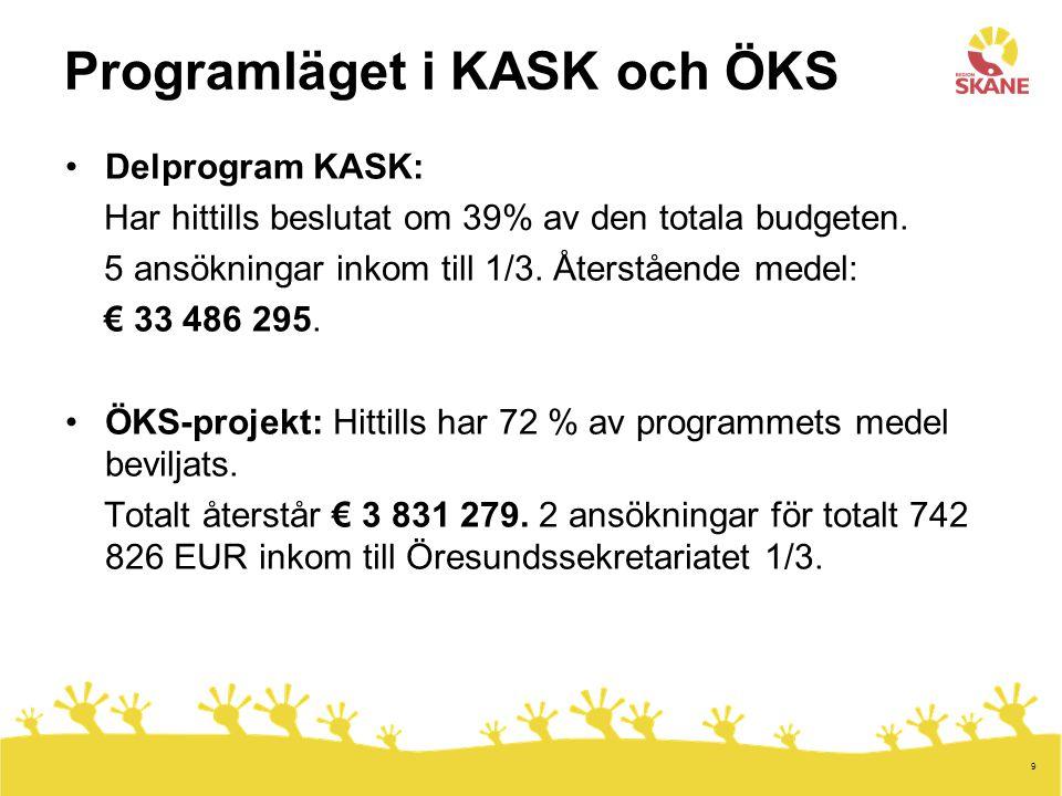 9 Programläget i KASK och ÖKS Delprogram KASK: Har hittills beslutat om 39% av den totala budgeten.