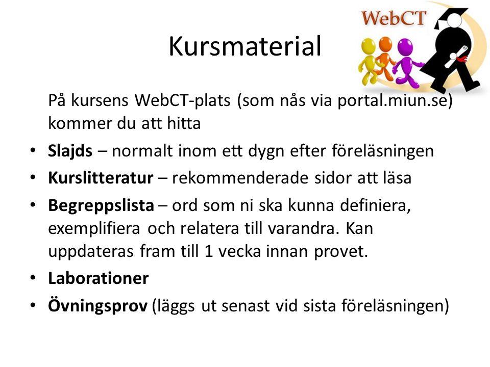 Kursmaterial På kursens WebCT-plats (som nås via portal.miun.se) kommer du att hitta Slajds – normalt inom ett dygn efter föreläsningen Kurslitteratur – rekommenderade sidor att läsa Begreppslista – ord som ni ska kunna definiera, exemplifiera och relatera till varandra.