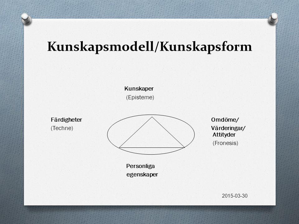Kunskapsmodell/Kunskapsform Kunskaper (Episteme) Färdigheter Omdöme/ (Techne) Värderingar/ Attityder (Fronesis) Personliga egenskaper 2015-03-30