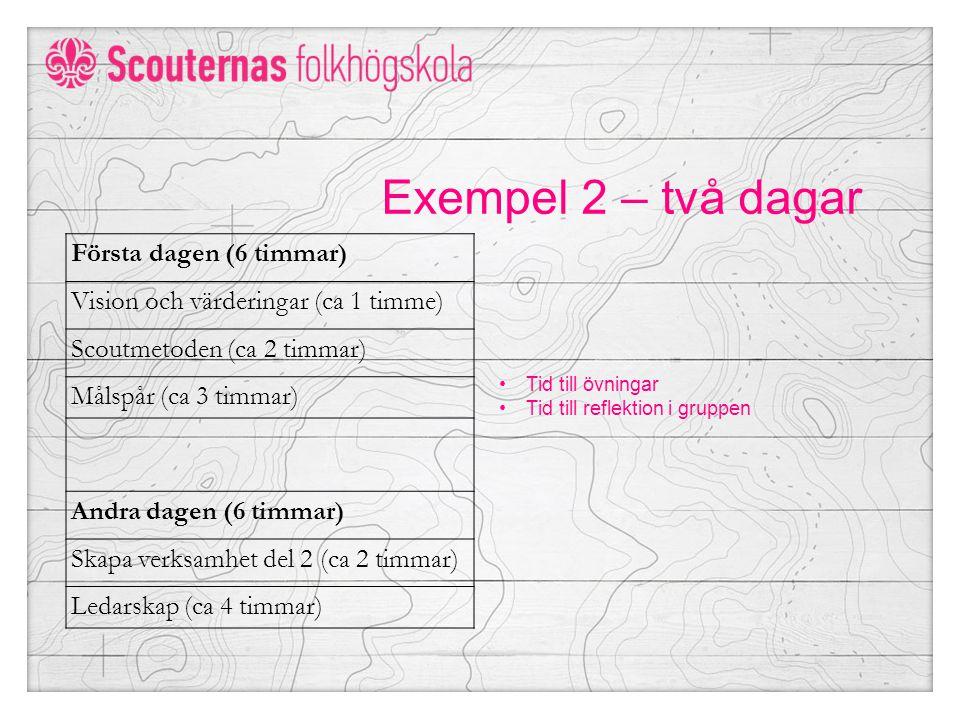 Exempel 2 – två dagar Första dagen (6 timmar) Vision och värderingar (ca 1 timme) Scoutmetoden (ca 2 timmar) Målspår (ca 3 timmar) Andra dagen (6 timmar) Skapa verksamhet del 2 (ca 2 timmar) Ledarskap (ca 4 timmar) Tid till övningar Tid till reflektion i gruppen