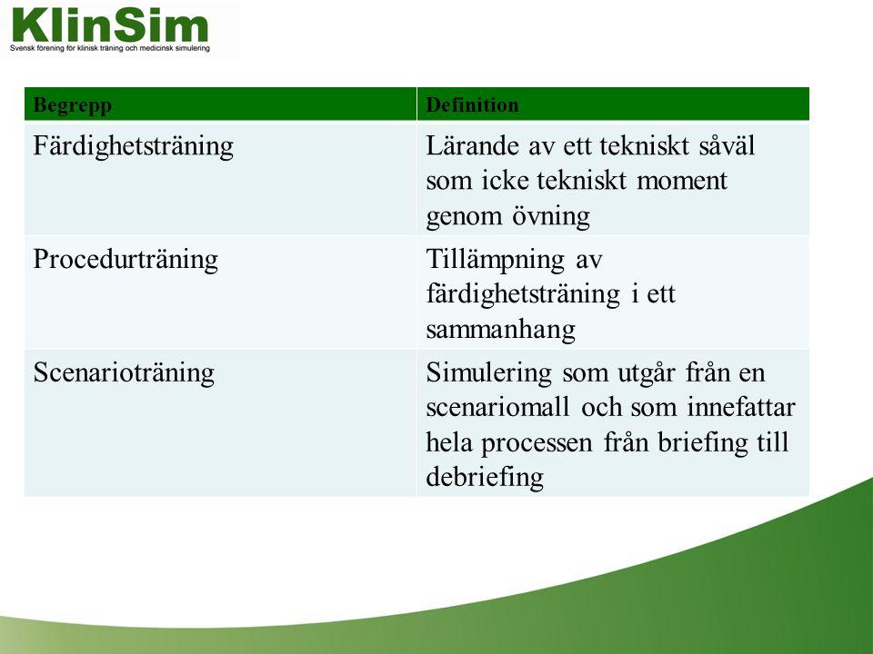 De tre faserna 1.Beskrivningsfasen 2.Analysfasen 3.Användnings/applikationsfasen
