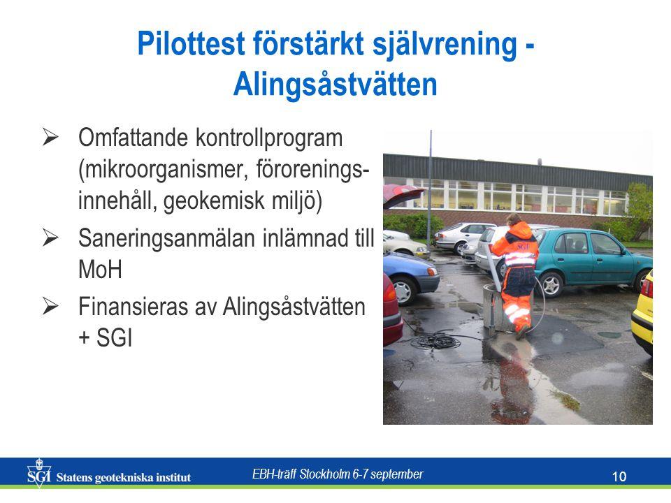 EBH-träff Stockholm 6-7 september 10 Pilottest förstärkt självrening - Alingsåstvätten  Omfattande kontrollprogram (mikroorganismer, förorenings- innehåll, geokemisk miljö)  Saneringsanmälan inlämnad till MoH  Finansieras av Alingsåstvätten + SGI