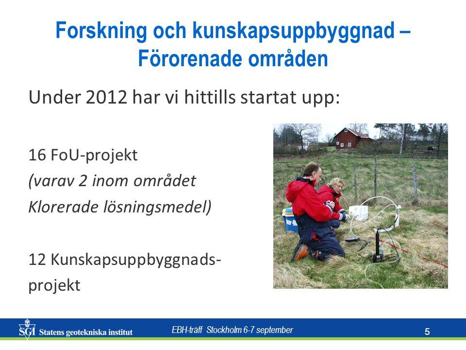 EBH-träff Stockholm 6-7 september 5 Forskning och kunskapsuppbyggnad – Förorenade områden Under 2012 har vi hittills startat upp: 16 FoU-projekt (varav 2 inom området Klorerade lösningsmedel) 12 Kunskapsuppbyggnads- projekt