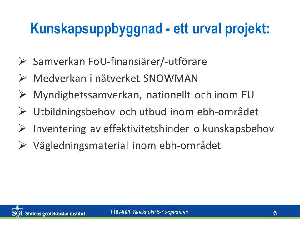 EBH-träff Stockholm 6-7 september 6 Kunskapsuppbyggnad - ett urval projekt:  Samverkan FoU-finansiärer/-utförare  Medverkan i nätverket SNOWMAN  Myndighetssamverkan, nationellt och inom EU  Utbildningsbehov och utbud inom ebh-området  Inventering av effektivitetshinder o kunskapsbehov  Vägledningsmaterial inom ebh-området