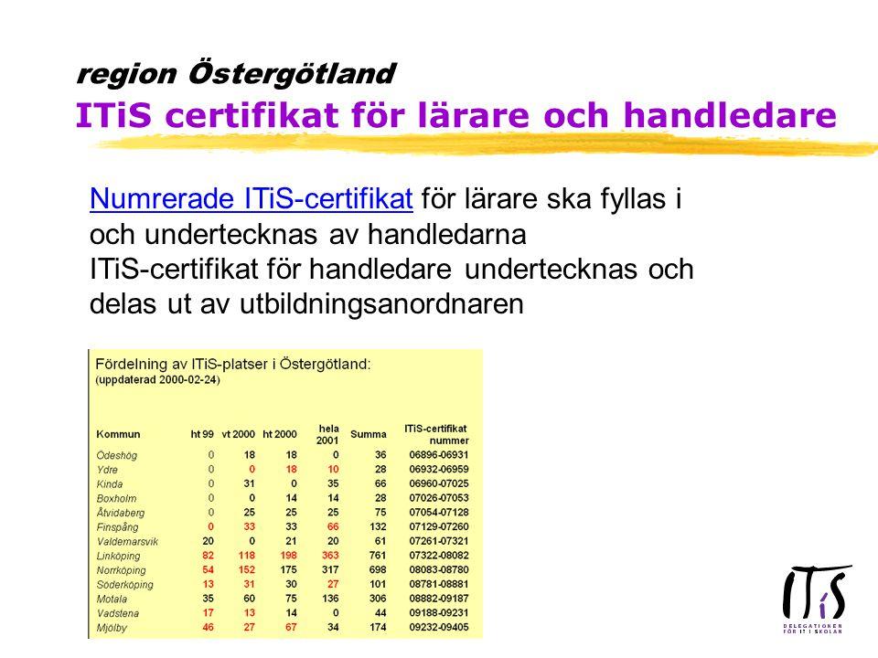region Östergötland ITiS certifikat för lärare och handledare Numrerade ITiS-certifikatNumrerade ITiS-certifikat för lärare ska fyllas i och undertecknas av handledarna ITiS-certifikat för handledare undertecknas och delas ut av utbildningsanordnaren