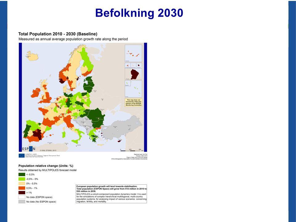Sysselsättning 2030