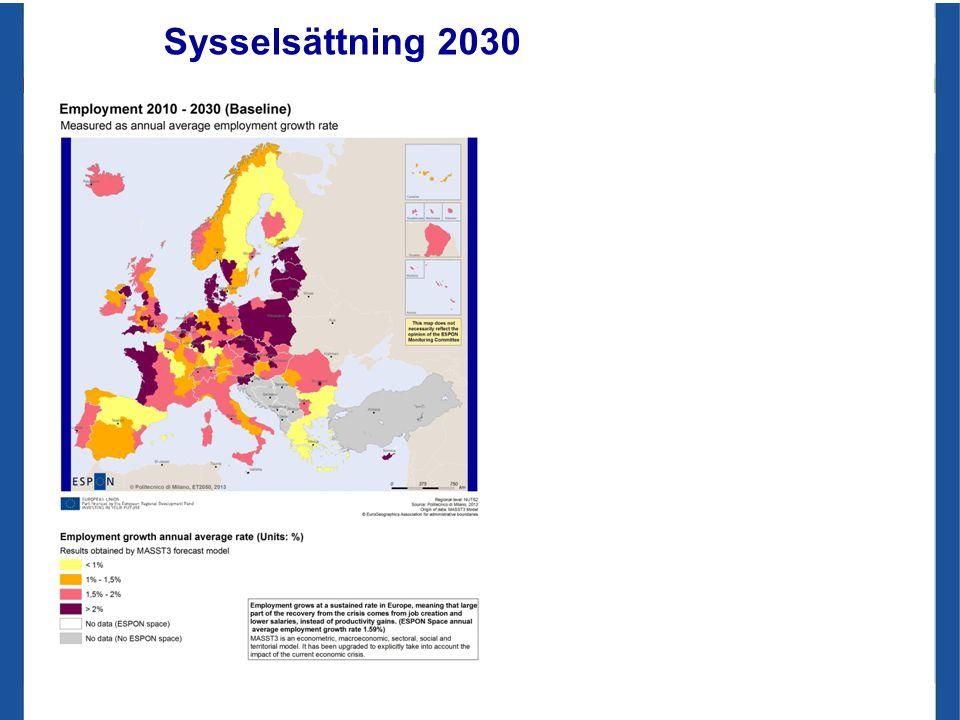Markanvändning 2050