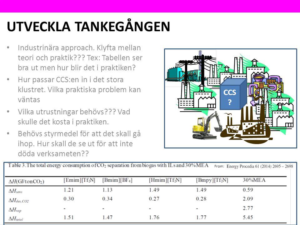 UTVECKLA TANKEGÅNGEN Industrinära approach. Klyfta mellan teori och praktik??? Tex: Tabellen ser bra ut men hur blir det i praktiken? Hur passar CCS:e