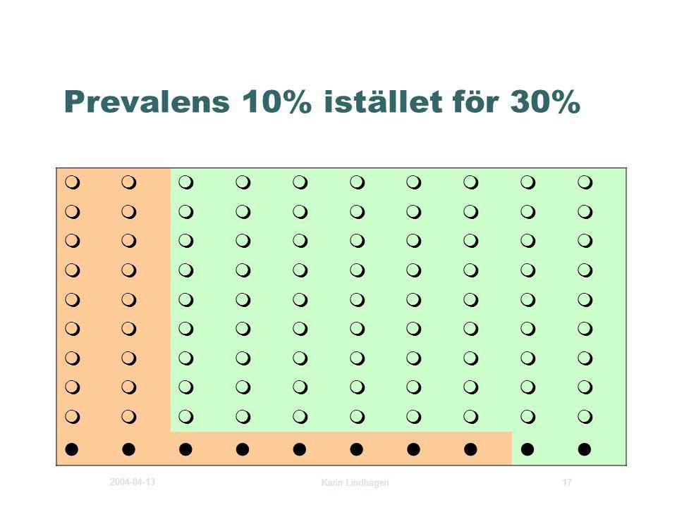 2004-04-13 Karin Lindhagen 17 Prevalens 10% istället för 30%         