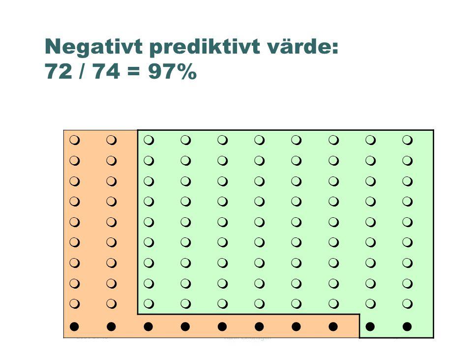 2004-04-13 Karin Lindhagen 19 Negativt prediktivt värde: 72 / 74 = 97%        