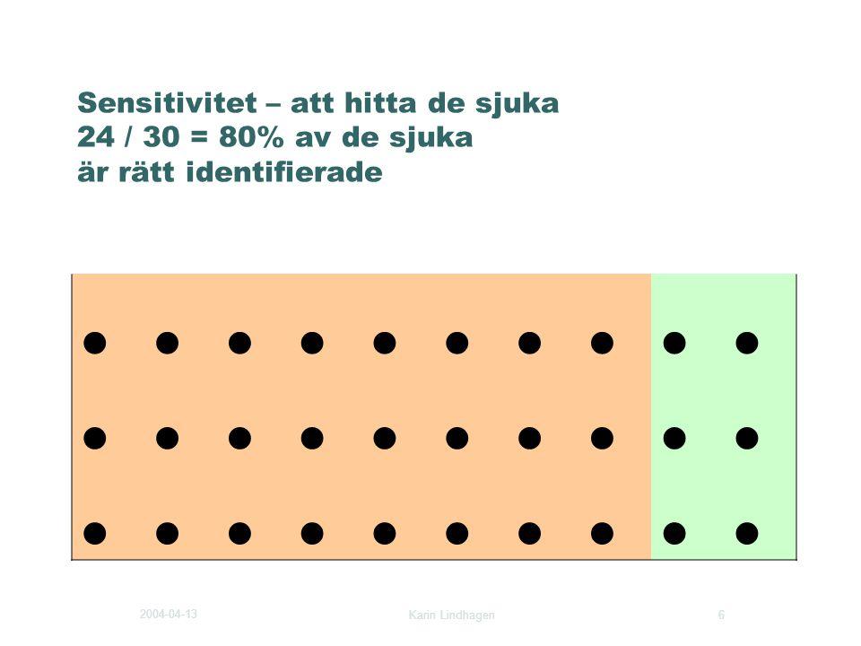 2004-04-13 Karin Lindhagen 6 Sensitivitet – att hitta de sjuka 24 / 30 = 80% av de sjuka är rätt identifierade