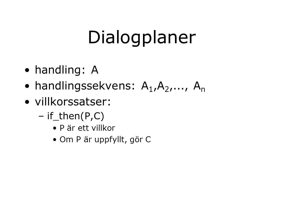 Dialogplaner handling: A handlingssekvens: A 1,A 2,..., A n villkorssatser: –if_then(P,C) P är ett villkor Om P är uppfyllt, gör C