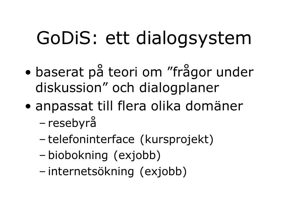 GoDiS: ett dialogsystem baserat på teori om frågor under diskussion och dialogplaner anpassat till flera olika domäner –resebyrå –telefoninterface (kursprojekt) –biobokning (exjobb) –internetsökning (exjobb)