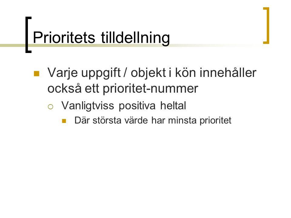 Prioritets tilldellning Varje uppgift / objekt i kön innehåller också ett prioritet-nummer  Vanligtviss positiva heltal Där största värde har minsta