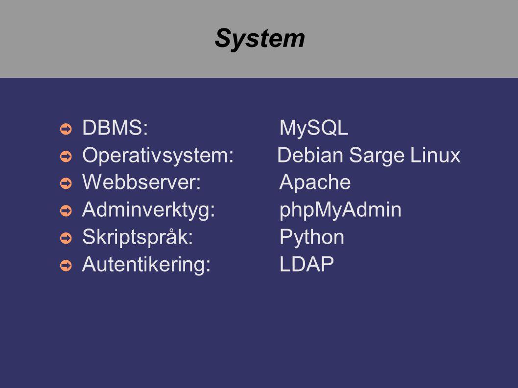 System ➲ DBMS: MySQL ➲ Operativsystem: Debian Sarge Linux ➲ Webbserver: Apache ➲ Adminverktyg: phpMyAdmin ➲ Skriptspråk:Python ➲ Autentikering:LDAP