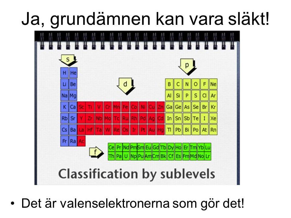 Ja, grundämnen kan vara släkt! Det är valenselektronerna som gör det!