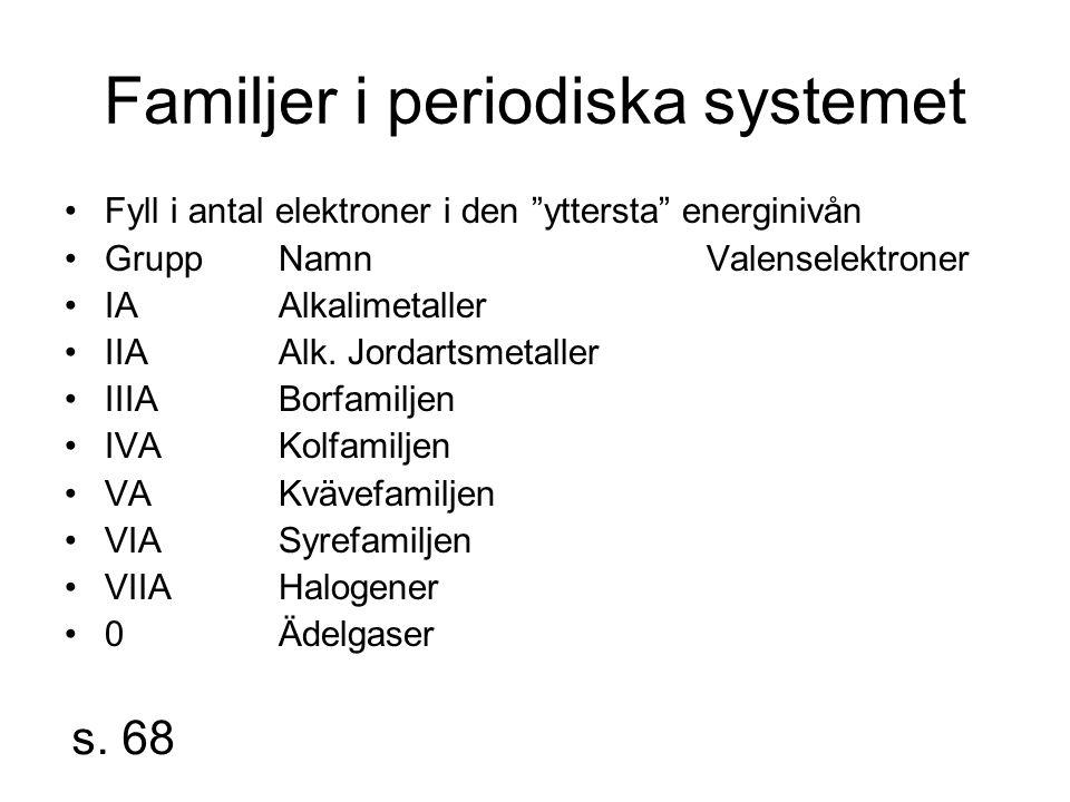 Familjer i periodiska systemet Fyll i antal elektroner i den yttersta energinivån GruppNamnValenselektroner IAAlkalimetaller IIAAlk.