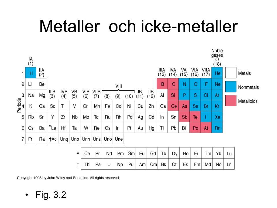 Grupper i periodiska systemet Alkalimetaller –H, Li, Na, K, mm Alkaliska jordartsmetaller –Mg, Ca mm Halogener –F, Cl, Br, I mm Ädelgaser –He, Ne, Ar, Kr mm