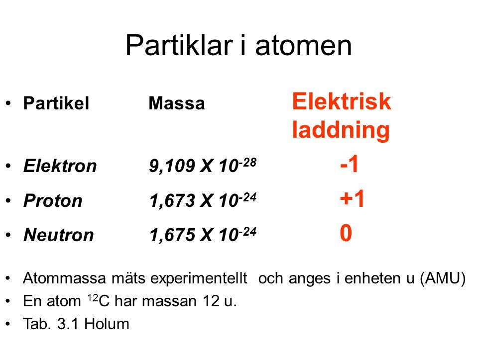 Partiklar i atomen PartikelMassa Elektrisk laddning Elektron9,109 X 10 -28 -1 Proton1,673 X 10 -24 +1 Neutron1,675 X 10 -24 0 Atommassa mäts experimentellt och anges i enheten u (AMU) En atom 12 C har massan 12 u.