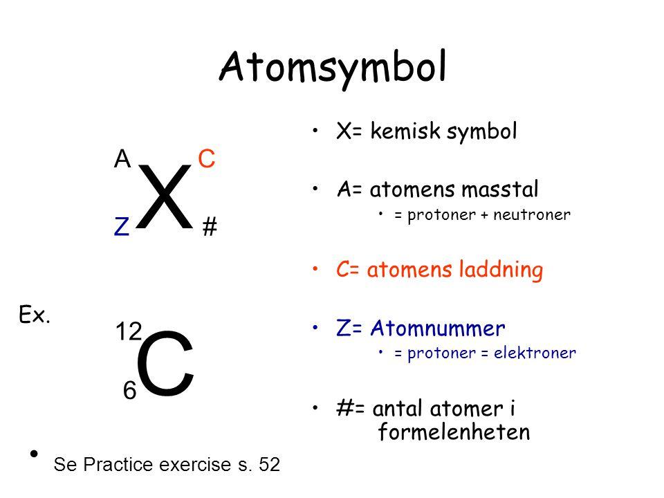 Atomsymbol X= kemisk symbol A= atomens masstal = protoner + neutroner C= atomens laddning Z= Atomnummer = protoner = elektroner #= antal atomer i formelenheten X AC #Z C 12 6 Se Practice exercise s.