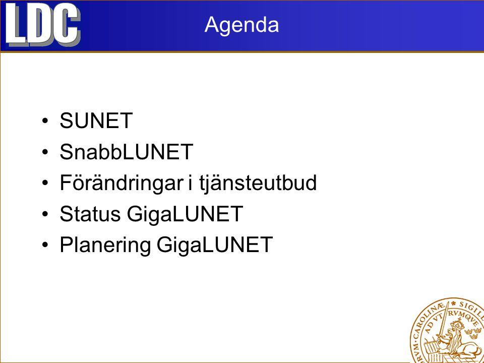 Agenda SUNET SnabbLUNET Förändringar i tjänsteutbud Status GigaLUNET Planering GigaLUNET