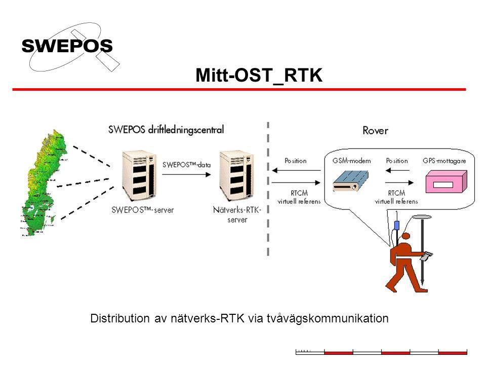 Mitt-OST_RTK Distribution av nätverks-RTK via tvåvägskommunikation