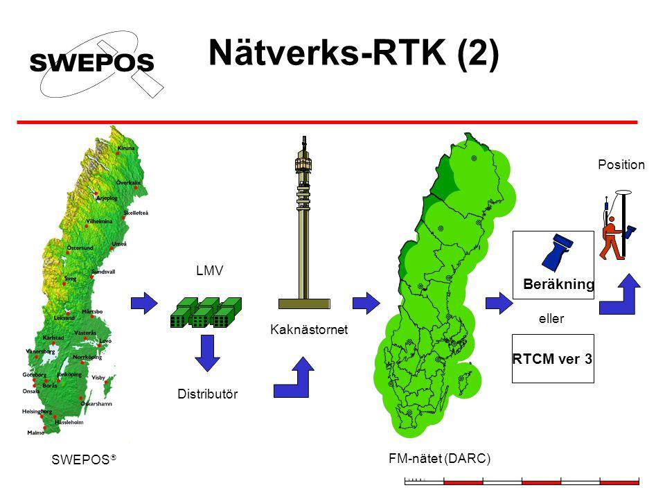 Nätverks-RTK (2) SWEPOS  LMV Kaknästornet FM-nätet (DARC) Position Distributör Beräkning eller RTCM ver 3