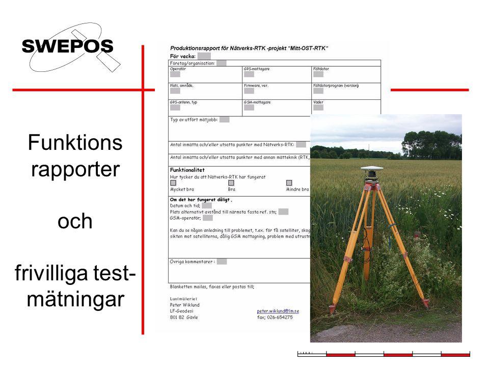 Funktions rapporter och frivilliga test- mätningar