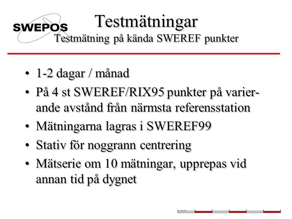 Testmätningar Testmätning på kända SWEREF punkter 1-2 dagar / månad På 4 st SWEREF/RIX95 punkter på varier- ande avstånd från närmsta referensstation