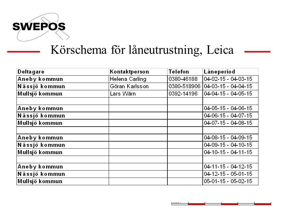 Körschema för låneutrustning, Leica