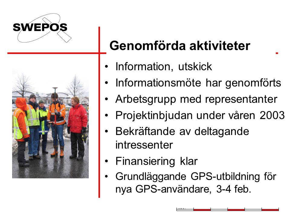 Genomförda aktiviteter Information, utskick Informationsmöte har genomförts Arbetsgrupp med representanter Projektinbjudan under våren 2003 Bekräftand