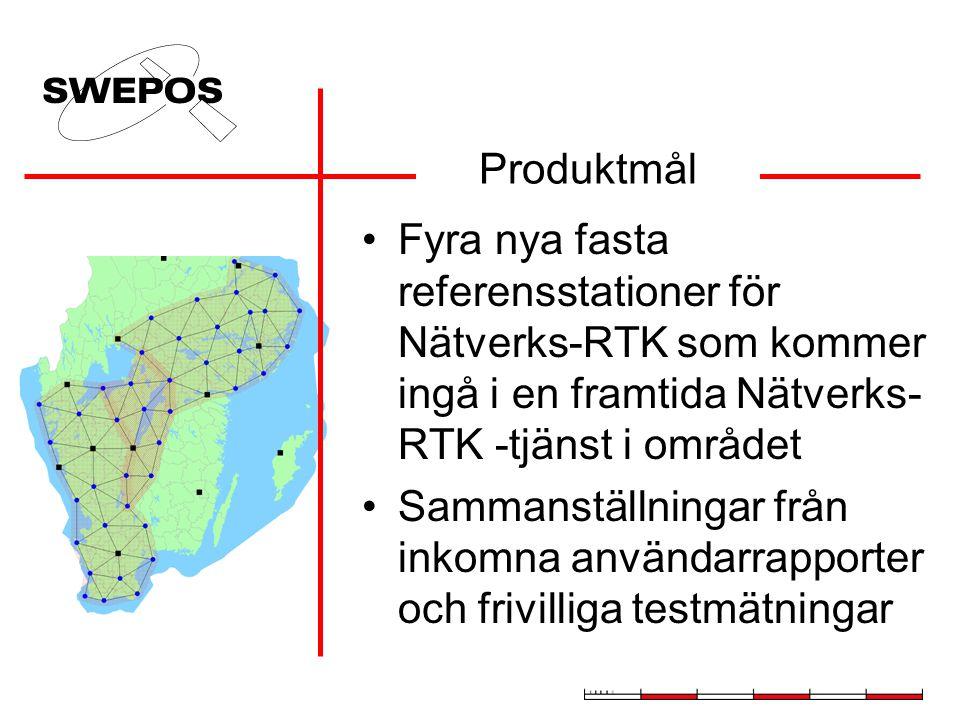 Testmätningar Testmätning på kända SWEREF punkter 1-2 dagar / månad På 4 st SWEREF/RIX95 punkter på varier- ande avstånd från närmsta referensstation Mätningarna lagras i SWEREF99 Stativ för noggrann centrering Mätserie om 10 mätningar, upprepas vid annan tid på dygnet 1-2 dagar / månad På 4 st SWEREF/RIX95 punkter på varier- ande avstånd från närmsta referensstation Mätningarna lagras i SWEREF99 Stativ för noggrann centrering Mätserie om 10 mätningar, upprepas vid annan tid på dygnet