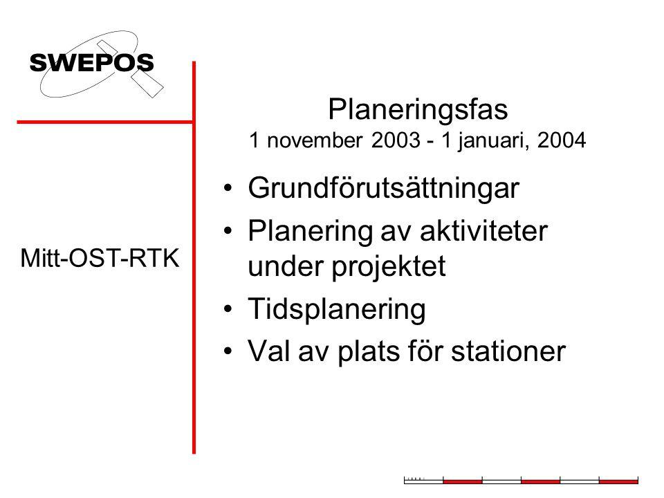 Planeringsfas 1 november 2003 - 1 januari, 2004 Grundförutsättningar Planering av aktiviteter under projektet Tidsplanering Val av plats för stationer