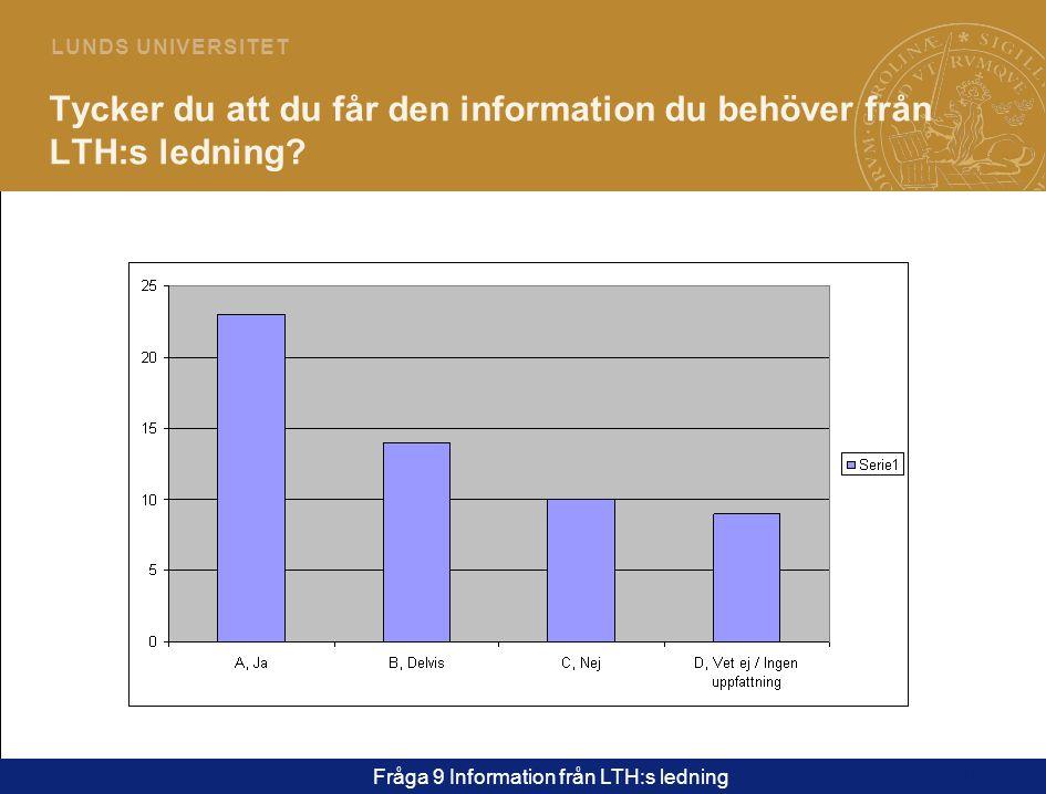 14 L U N D S U N I V E R S I T E T Tycker du att du får den information du behöver från LTH:s ledning.